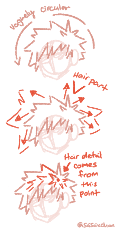 Bakugou Hair Drawings How To Draw Hair Art Reference Poses