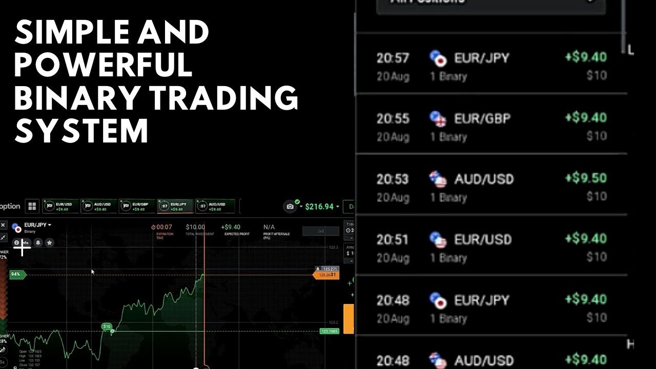 Iq Option Robot Cross Signal Simple And Powerful Binary Trading System Real Time Sign