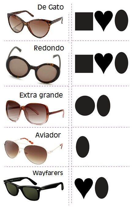 Lentes Para Tu Tipo De Cara Tipos De Lentes Lentes De Sol Mujer Gafas Para Mujer
