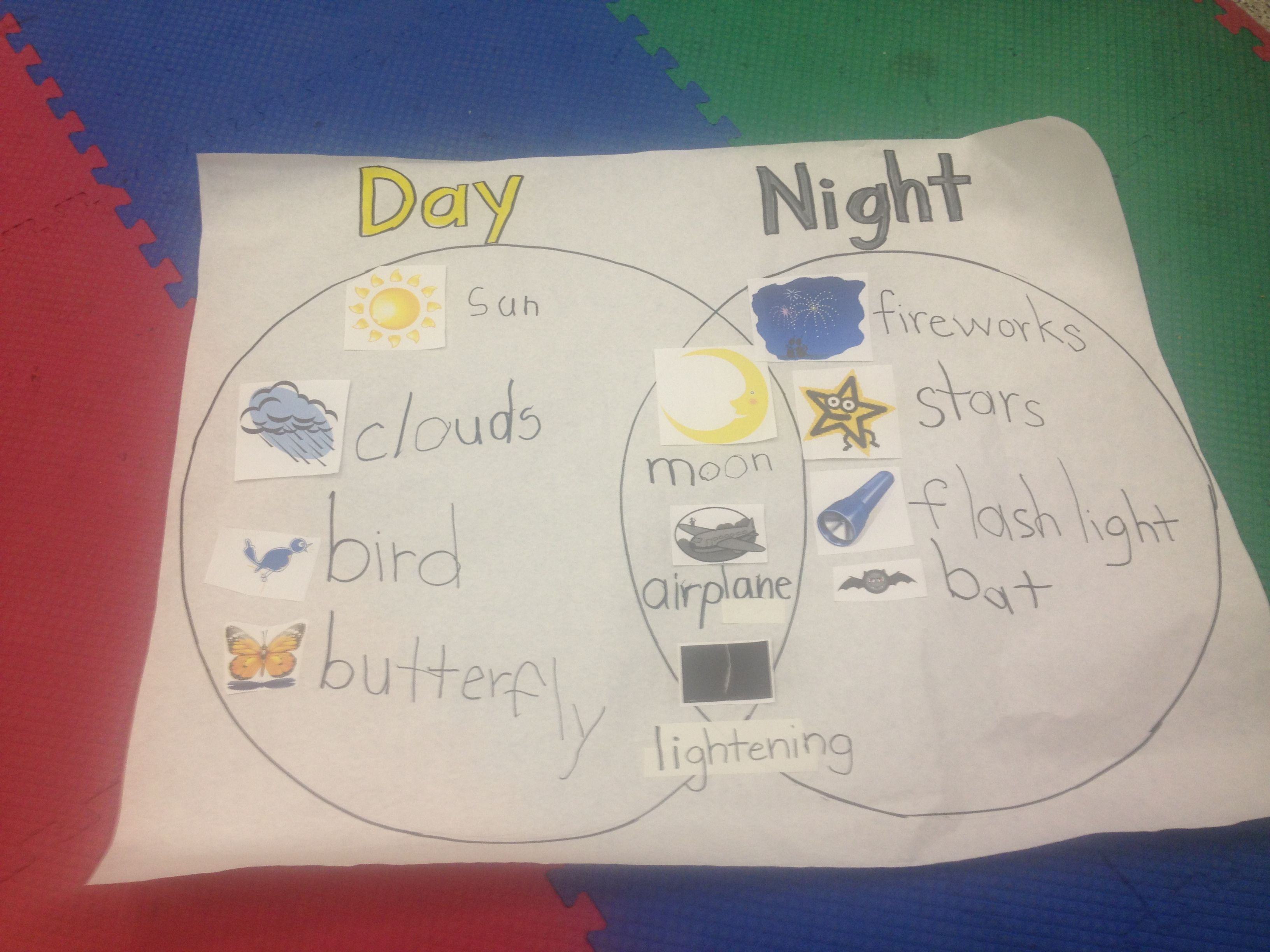 Day And Night Chart