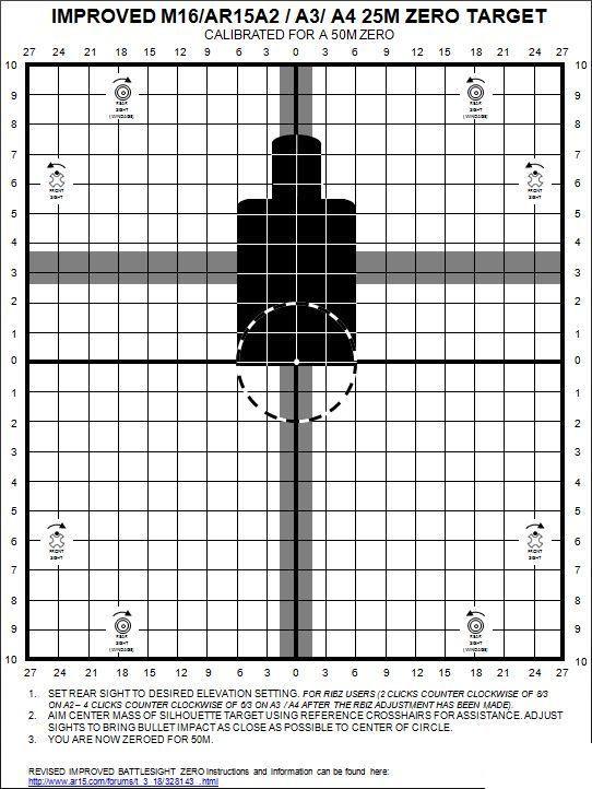 Improved AR15A2/A3/A4 & AR15 Carbine Zero Targets - 50/200M