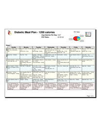 Diabetic Meal Plan 1200 Calories Pdf Diabetic Meal Plan Diabetic Meals Planner Diabetic Recipes