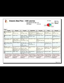 Diabetic meal plan calories pdf also diabetes diet pinterest rh