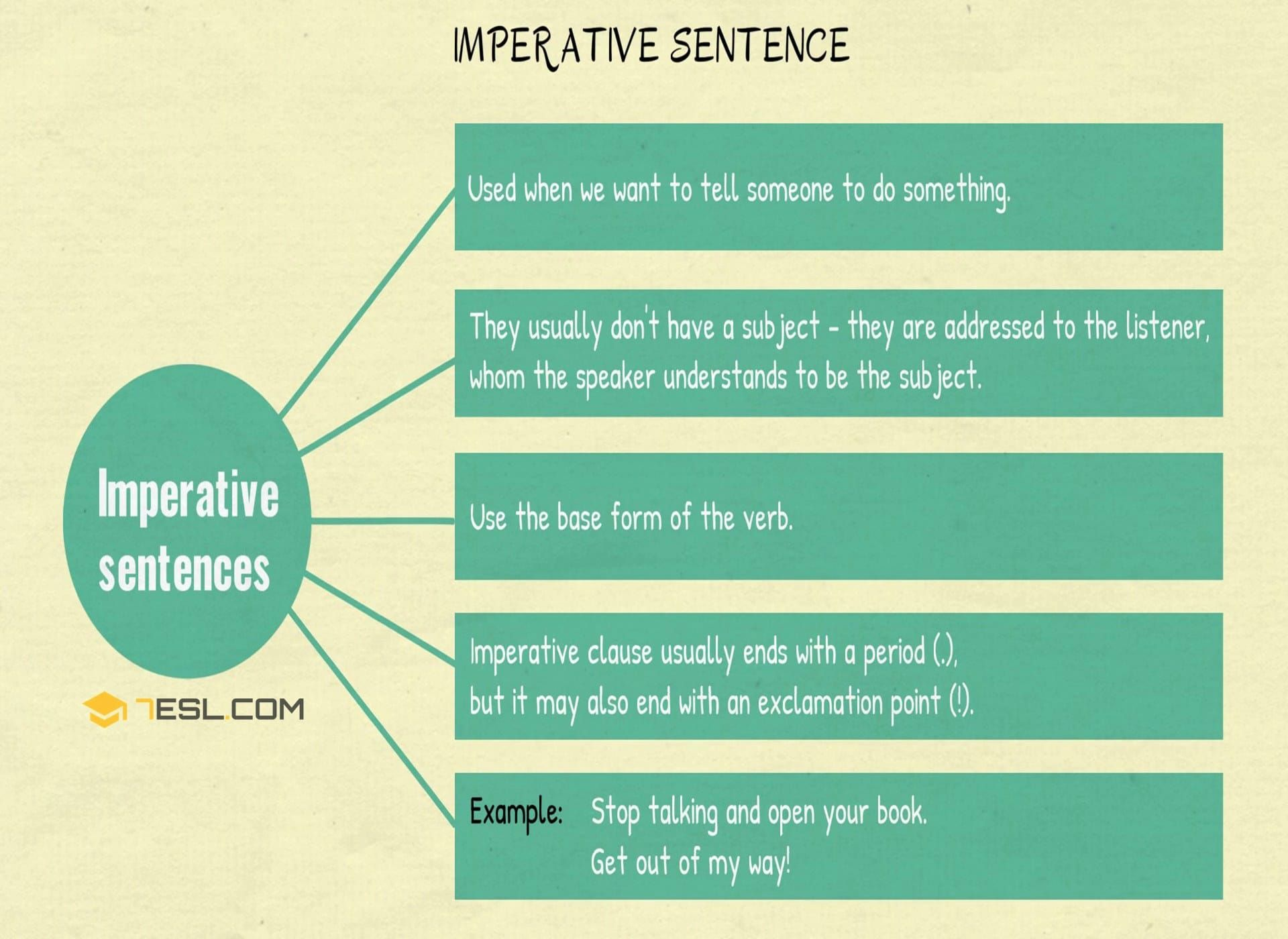 Imperative Sentence Useful Definition And Examples