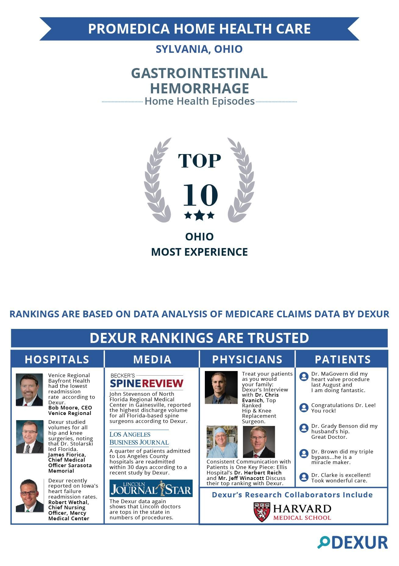 Promedica Home Health Care Sylvania Oh Is Among The Most