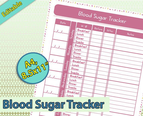Blood Sugar Tracker Editable Blood Sugar Log Track Blood Sugar