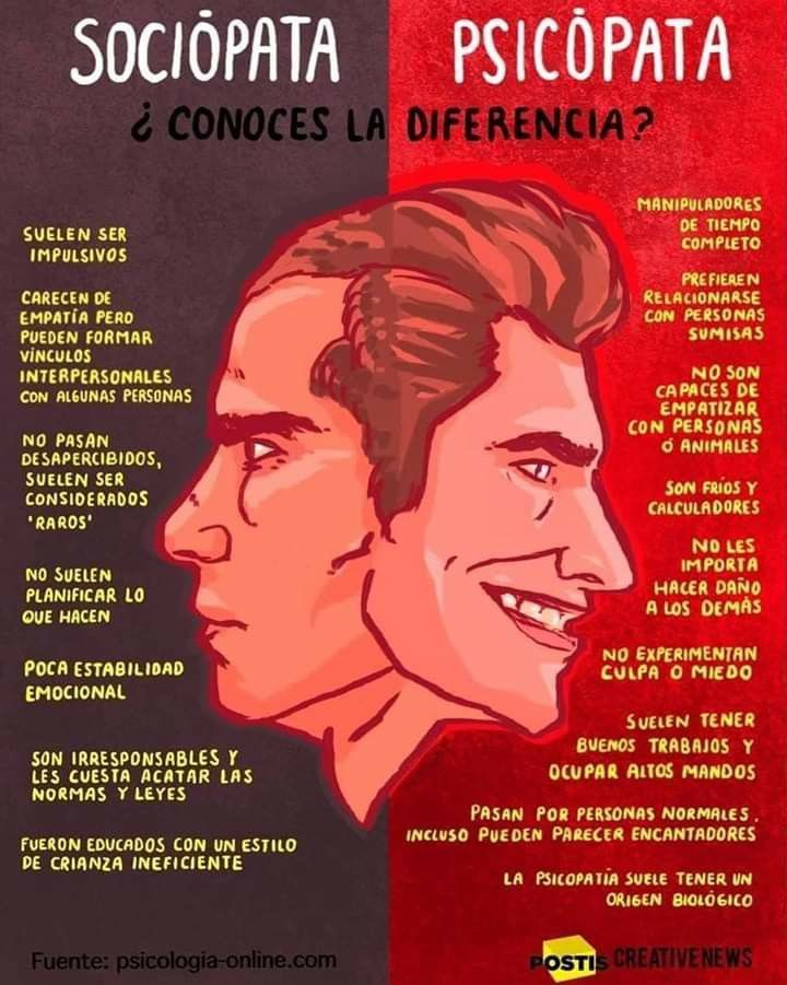 Pin De Kelly Silva En Frases Asesinos Seriales Terror Crimen Lenguaje Corporal Psicologia Psicologia Criminal Temas De Psicologia