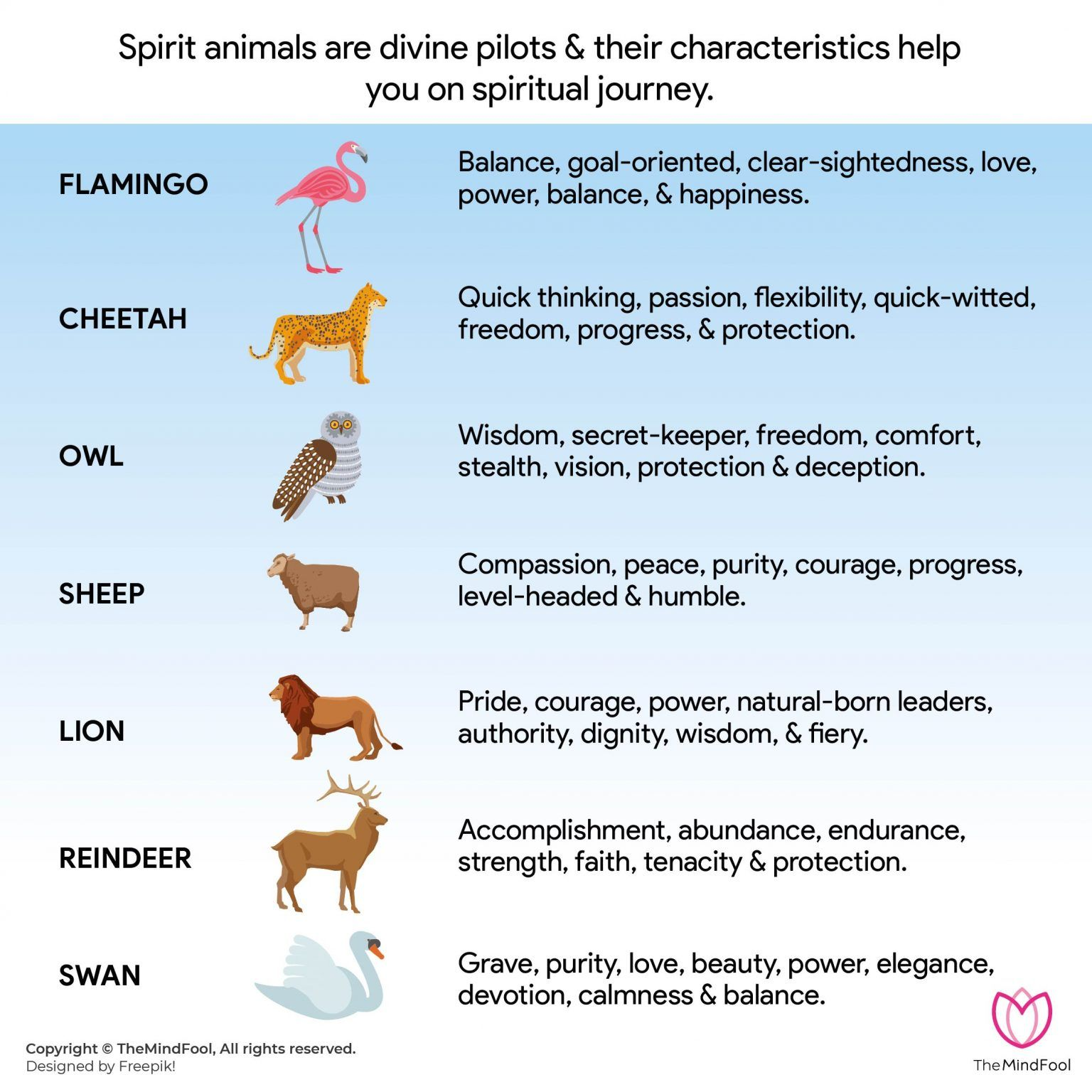 Your Ultimate Spirit Animal List And How To Find Your Own In 2020 Spirit Animal List List Of Animals Spirit Animal