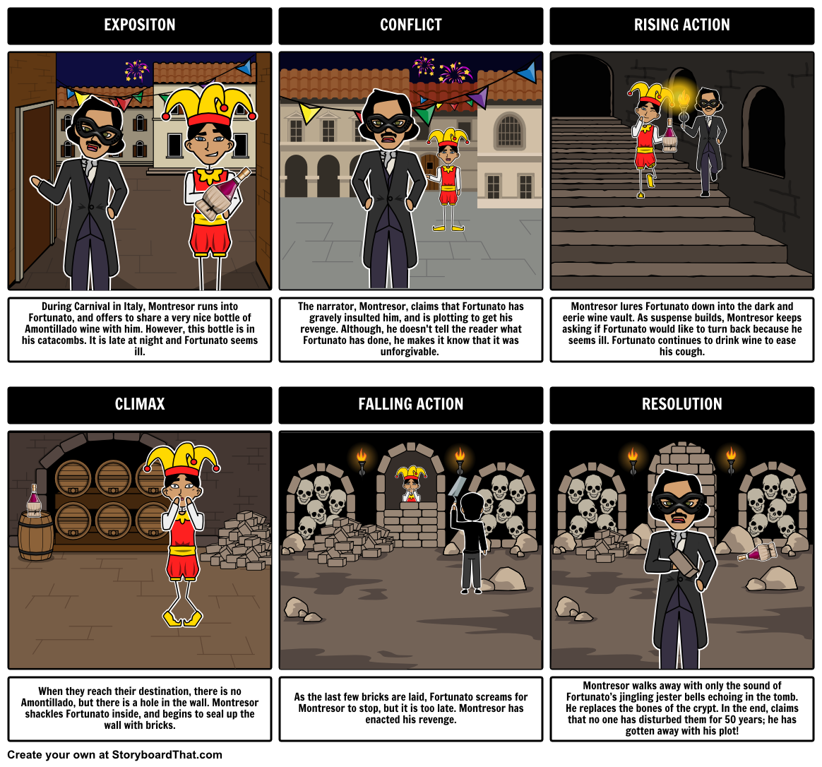 the cask of amontillado summary create a storyboard depicting a the cask of amontillado by edgar allan poe is a short story rich language dark themes lesson plans include a plot diagram verbal irony themes