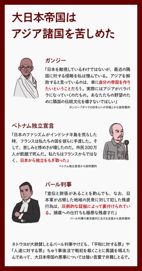 大日本帝国を美化しとるウヨさんへ 2020 国立国会図書館 歴史的