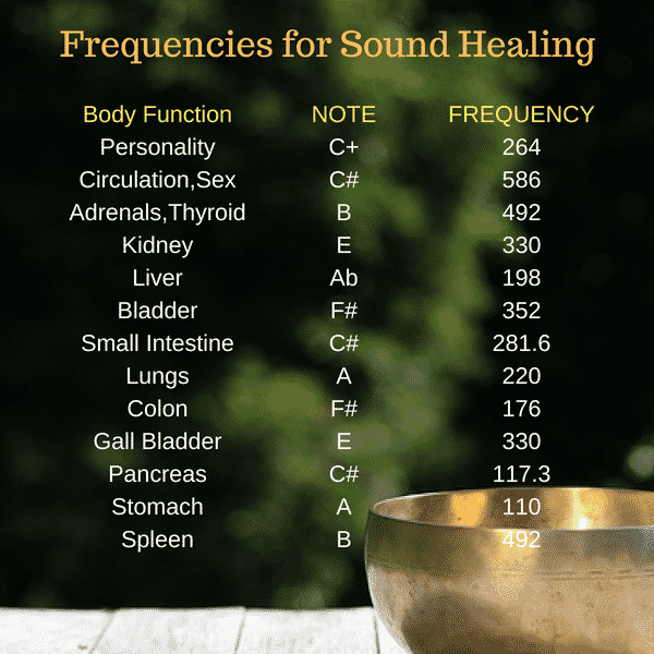 Tibetan Singing Bowls Guide: Open Your Chakras And Heal