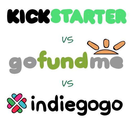 Crowdfunding: Don't Promise What You Can't Deliver | (not