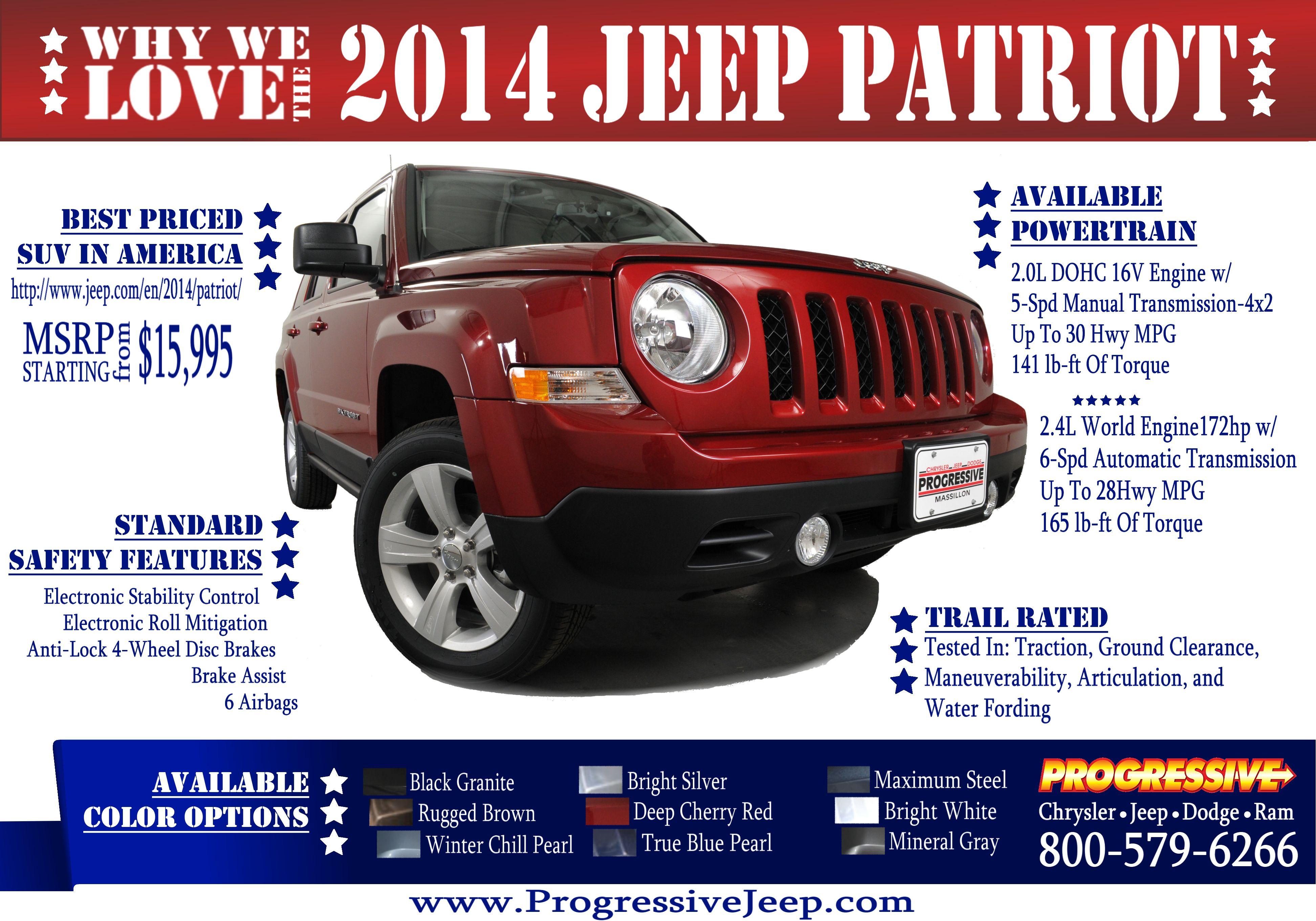 Great Jeep Patriot 2014 Mpg Dengan Gambar