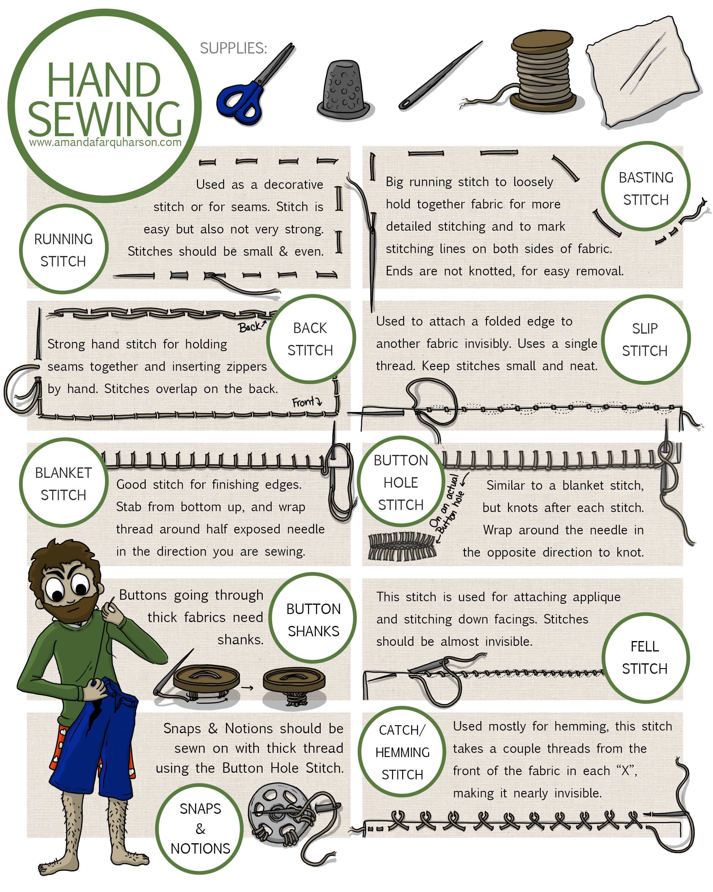 Mar 22 The 8 Most Helpful Hand Sewing Stitches | Nähen