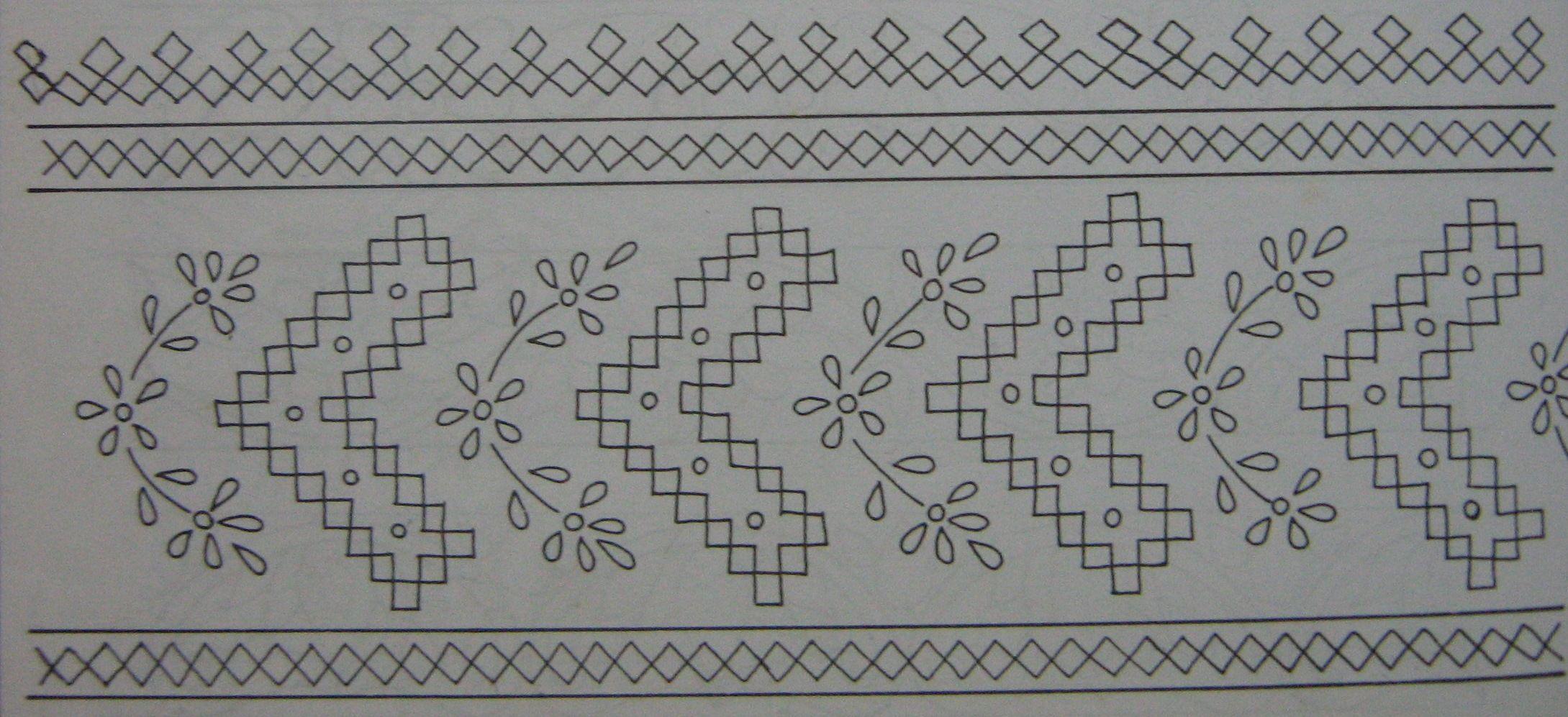 Fabric Painting Designs