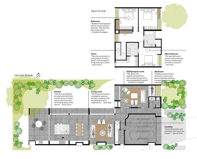 The My Ideal House Floor Plan Revealed Homes To Love House Floor Plans Floor Plans Simple House Plans