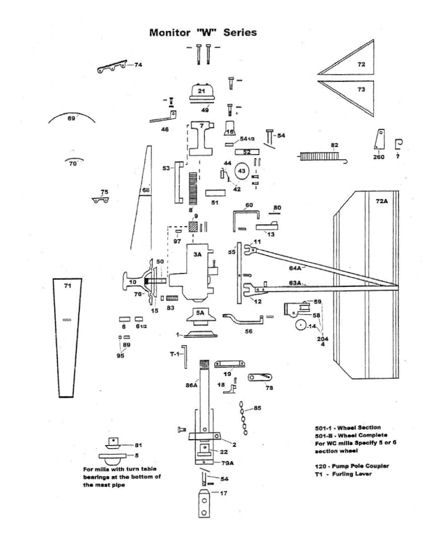 Diagrams Of Buhrstone Mill