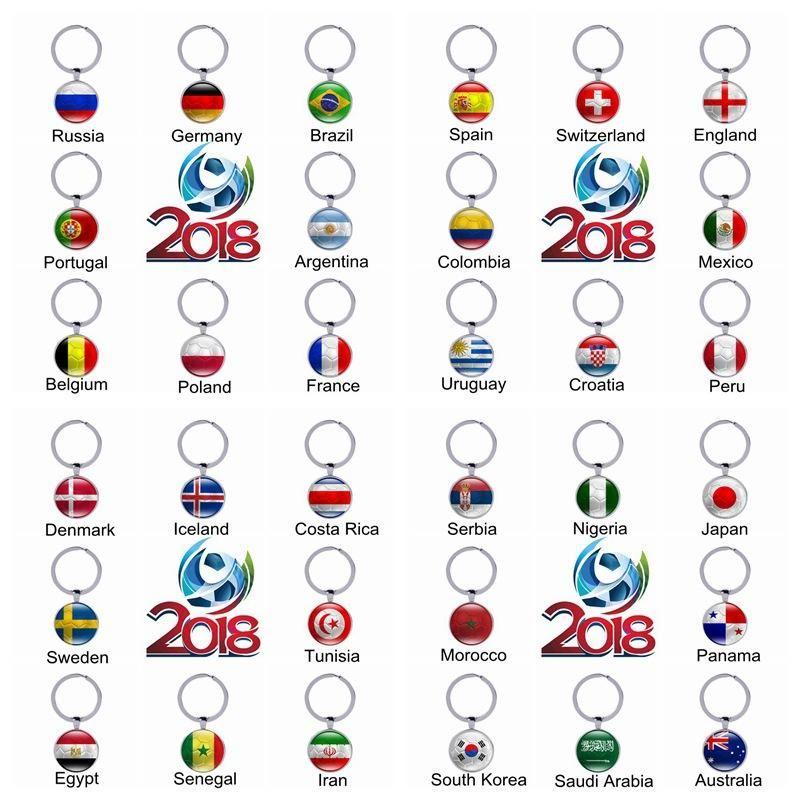World Cup 2018 Football Shirt and Flag Themed Keyring Team Argentina