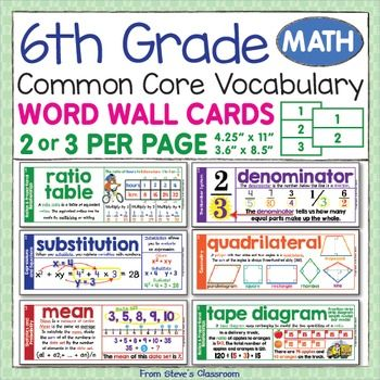 6th Grade Math Word Wall & Interactive Notebook Inserts ...