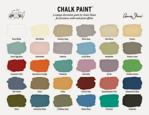 Gama de colores chalk paint annie sloan chalk paint for Colores de pintura de moda