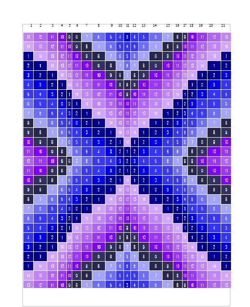 I plan to convert this to a crocheted afghan! (Bargello Quilting