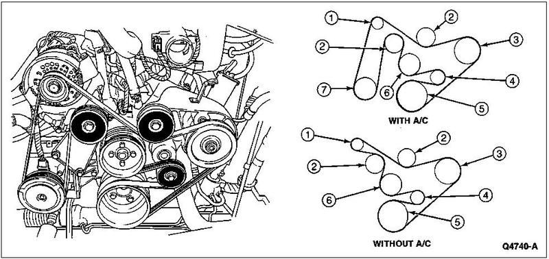216ac78452ba502390ee37d7ab59ba41 belt arrangement for 94 ford aerostar serpentine 3 0 google 1997 ford aerostar wiring diagram at mifinder.co