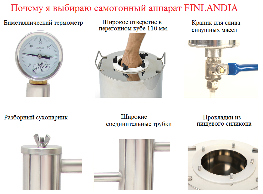 Заказать самогонный аппарат из финляндии самогонный аппарат с программным обеспечением