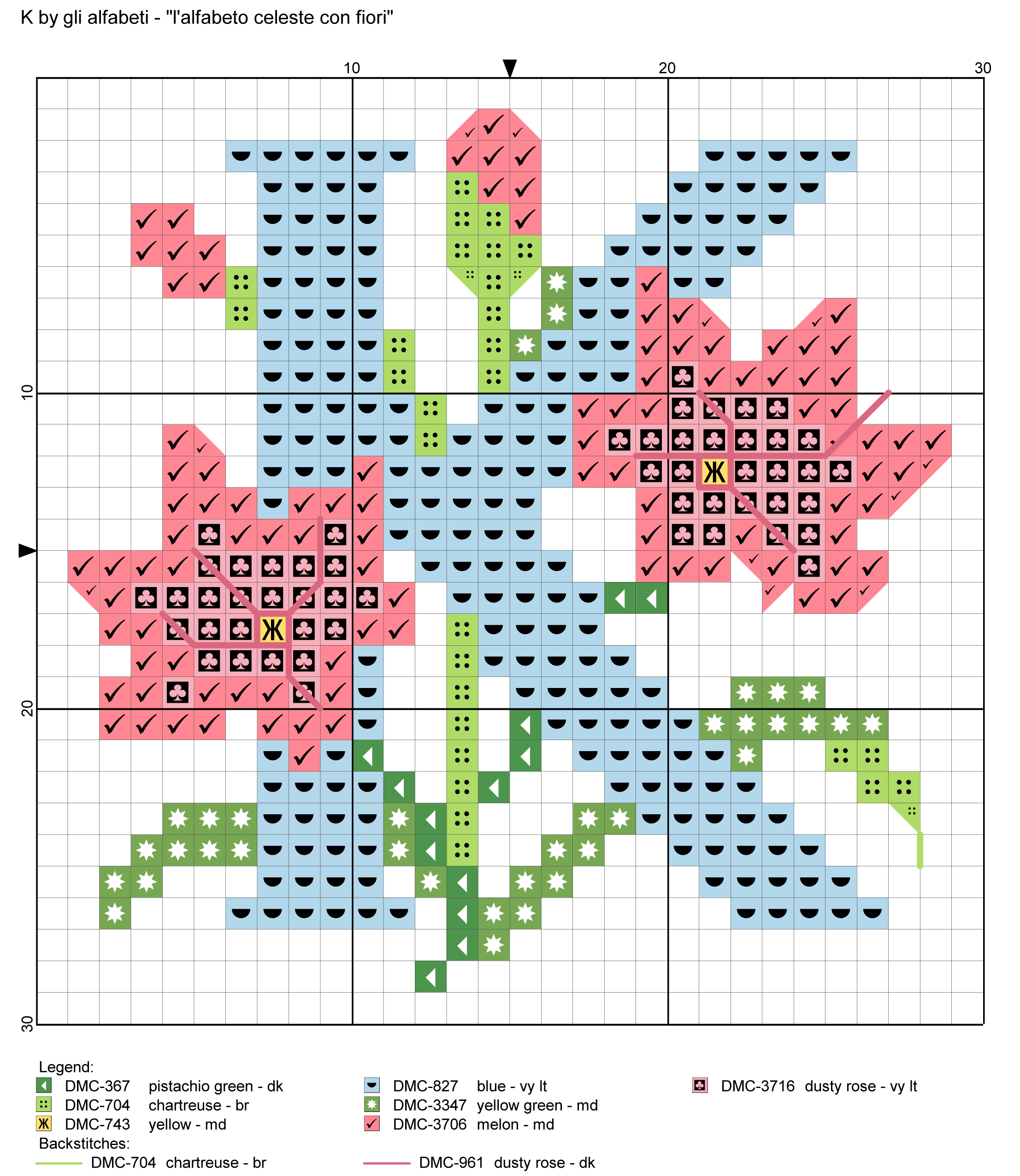 Fiori K.Alfabeto Celeste Con Fiori K Cross Stitch Alphabet Cross Stitch