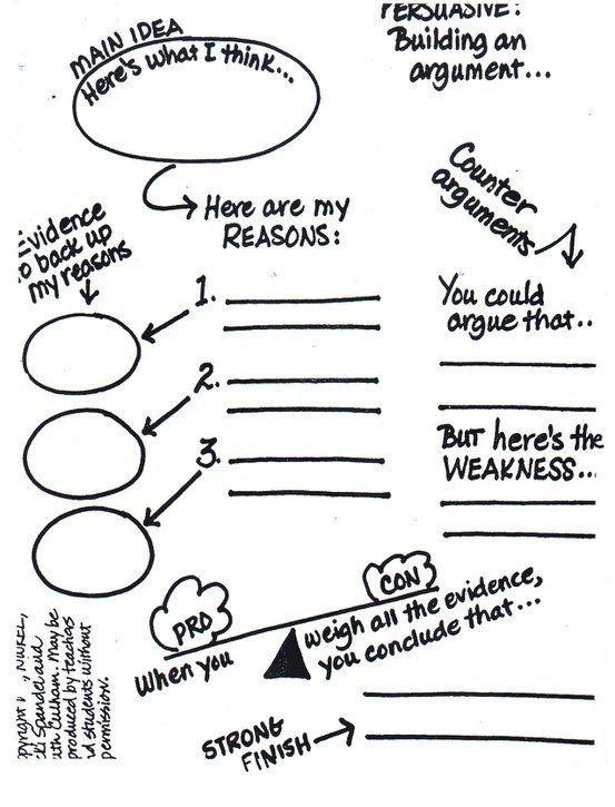 8th grade persuasive essay. 15 Persuasive Writing Prompts