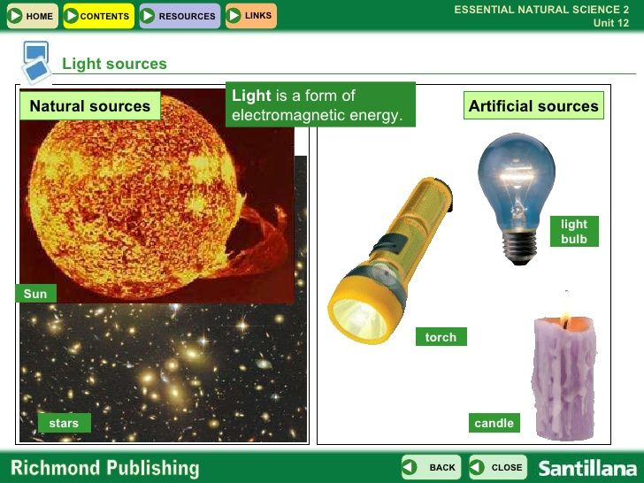 Natural And Artificial Light Sources
