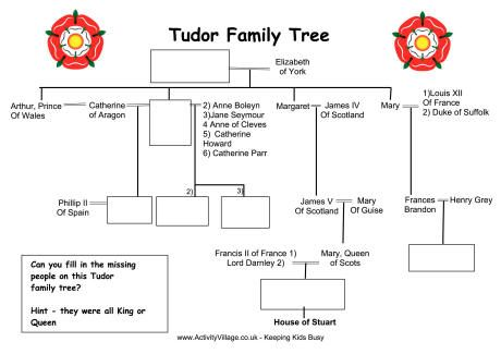 Tudor family tree worksheet | Time Travel Project | Pinterest ...