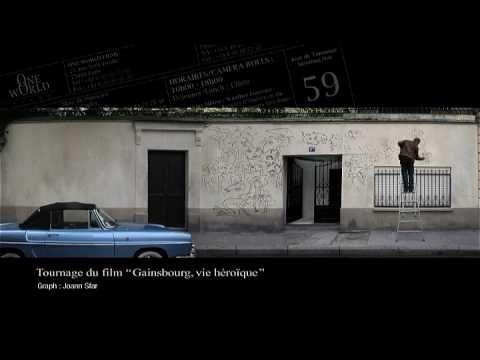 Serge Gainsbourg - animation des graffitis sur 5 ans du mur rue de Verneuil