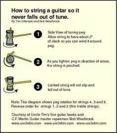 Pin On Guitar Techniques