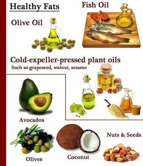 Healthy Foods For The Colon Healthy Fats Good Fats Healthy