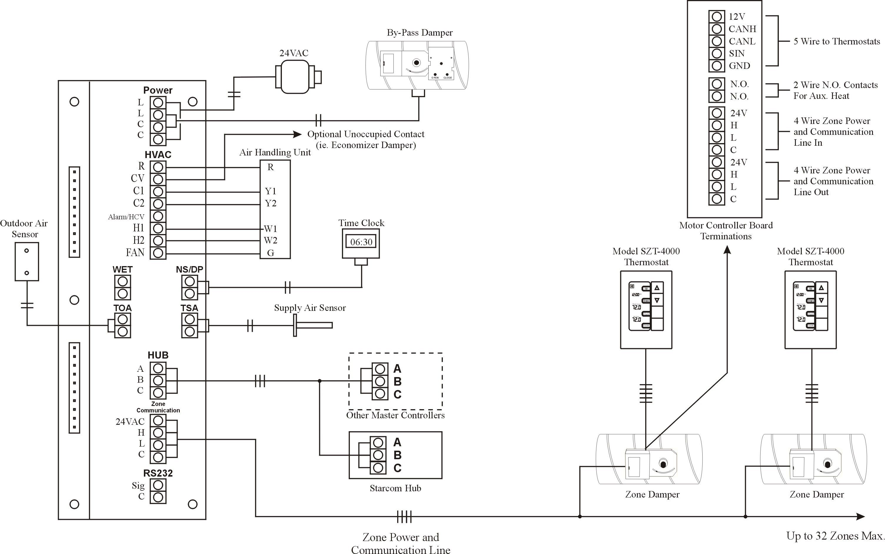 Fire Alarm System Wiring Diagram Diagram Proposal