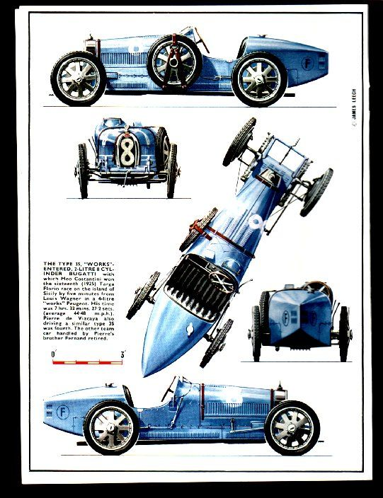 Bugatti T 35 (1924) SMCarsNet - Car Blueprints Forum cycle car - best of car blueprint in hd