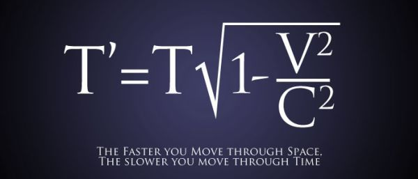 Time Dilation In Special Relativity equation | By ...