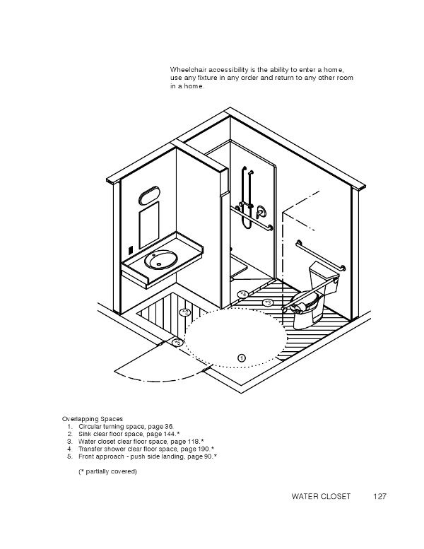 For Handicap Bathroom  The Right Space  book    An easy to understand guide  to wheelchair accessible home design  Now with over 300 detailed drawings. The Right Space  book    An easy to understand guide to wheelchair