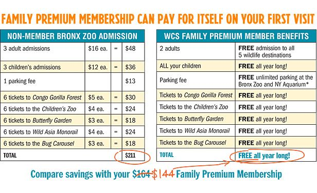 Save 20 On Membership To The Wcs Including The Bronx Zoo Wildlife Conservation Society Bronx Zoo Wildlife