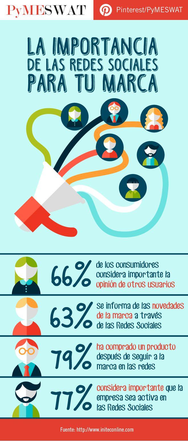 #Infografía La importancia de las #RedesSociales para tu #marca Fuente: http://www.initeconline.com/ #MarketingDigital #SocialMedia