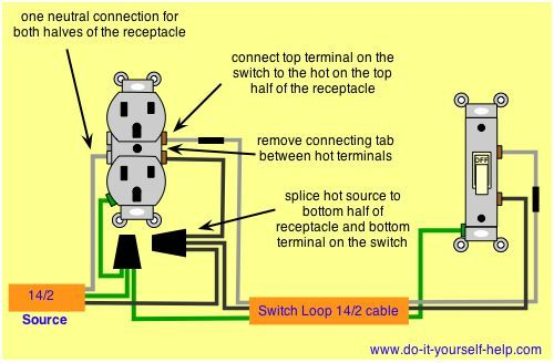 wiring switch from a electrical outlet buenas. Black Bedroom Furniture Sets. Home Design Ideas