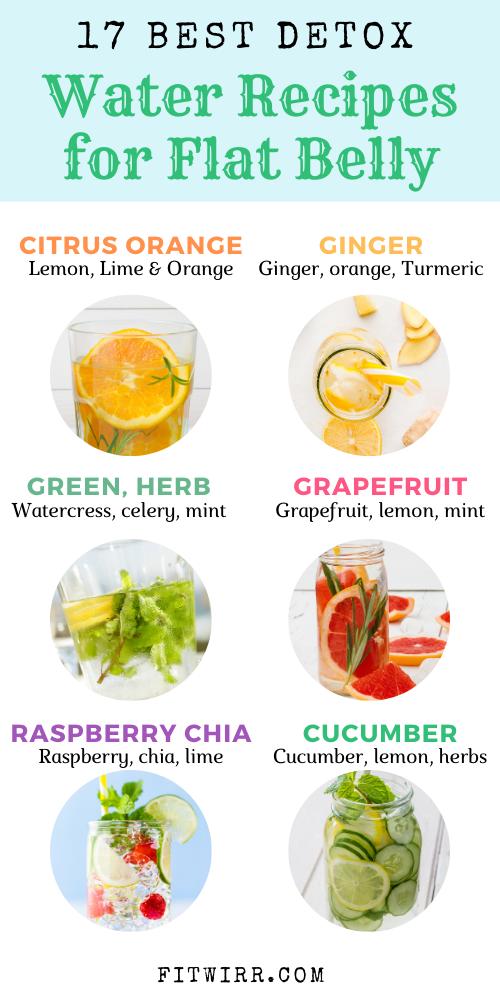 Detox Water Drink Your Way To Clear Glowing Skin Detox Diet Drinks Detox Water Recipes Lemon Detox Diet