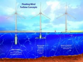 Floating Wind Farm Feasibility Study Launched in Cornwall (UK)