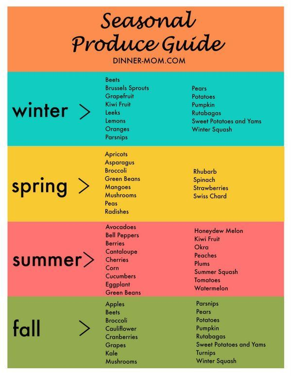 Printable seasonal produce guide with links to recipes use this