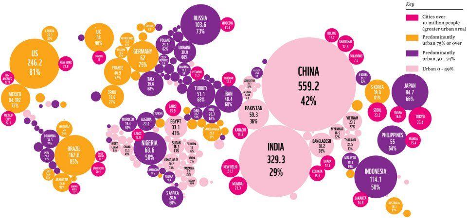 world cities population map Mega cities Pinterest City