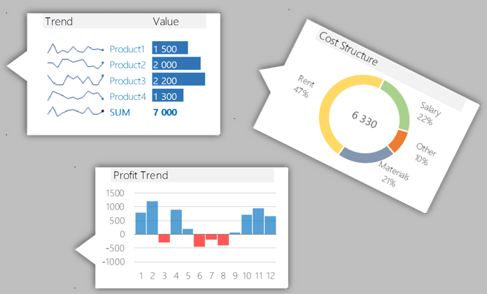 Interactive Chart Tooltips Using Excel Interactive Charts Data Visualization Excel Dashboard Templates