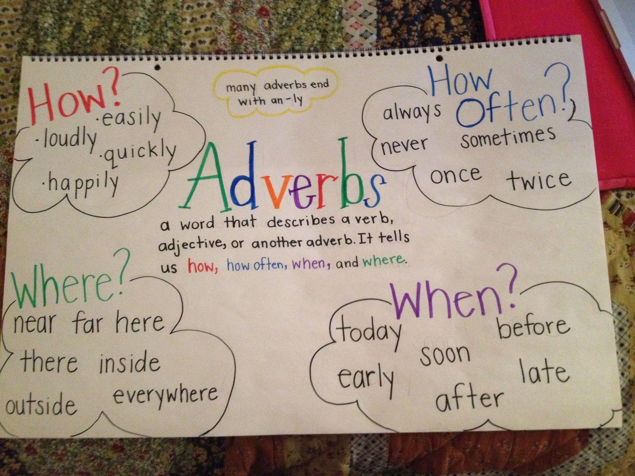Adverb Anchor Chart Ugh Adverbs