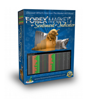 Forex indicator showing market makers positions