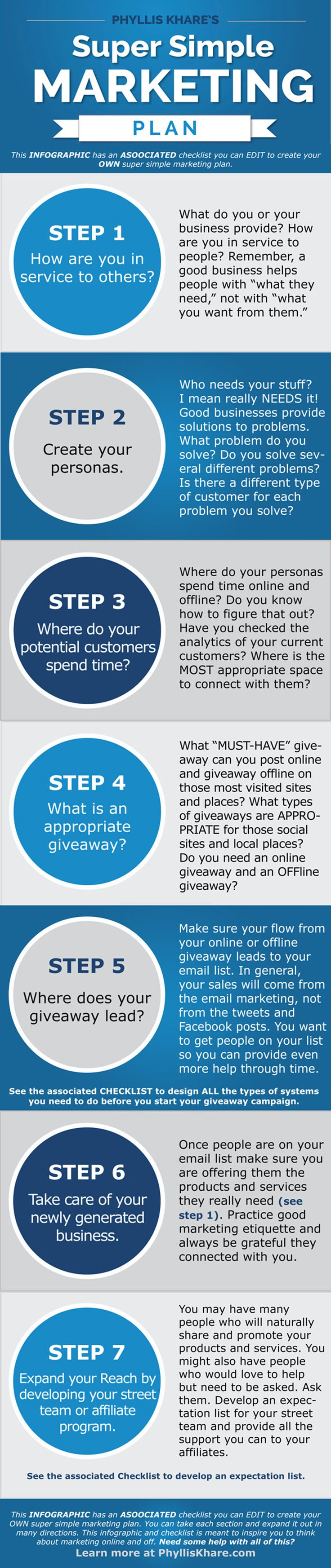 Super simple marketing plan template infographic facebook ads super simple marketing plan template infographic accmission Images