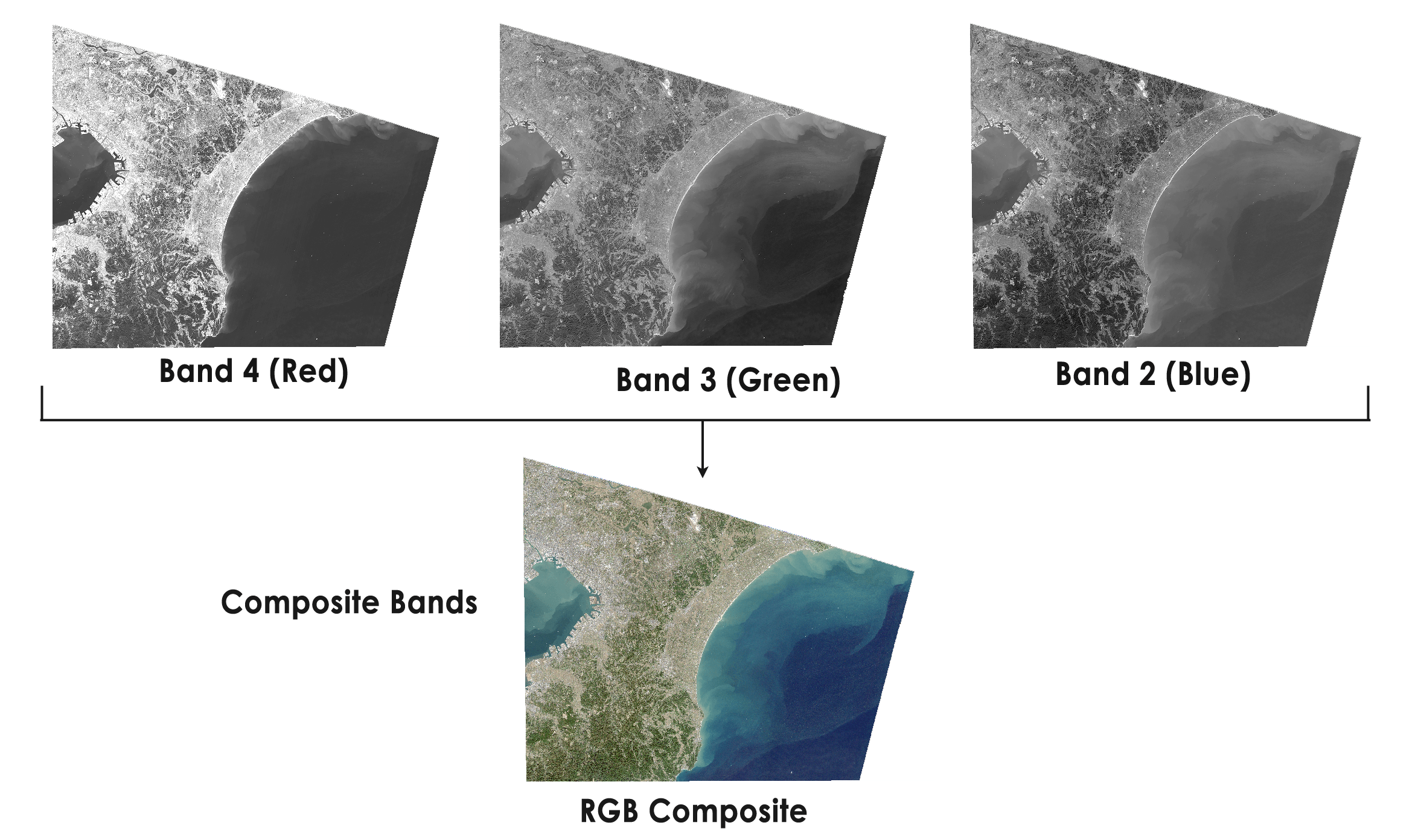 multispectral and no hyperspectral full sensing composite bands free remote remotesensing text